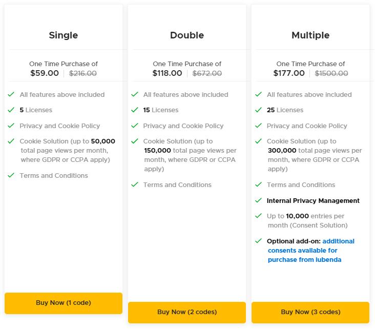 iubenda AppSumo Pricing - iubenda Review