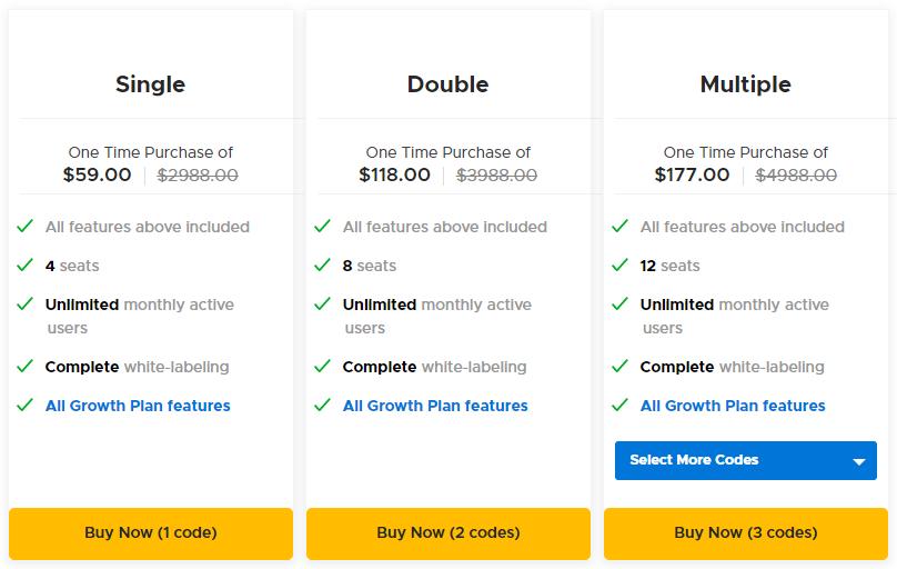 Candu AppSumo Pricing