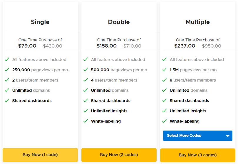 HockeyStack AppSumo Pricing