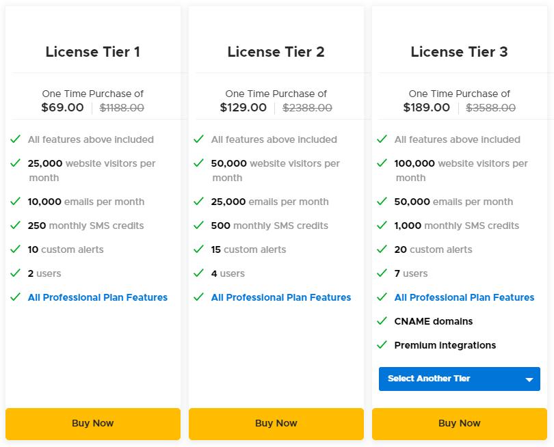 Zonka Feedback AppSumo Pricing