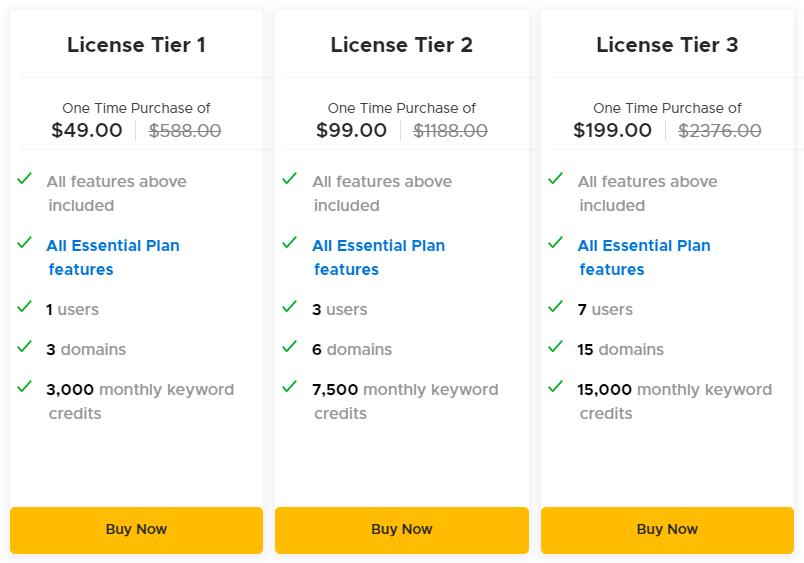 Authoritas AppSumo Pricing