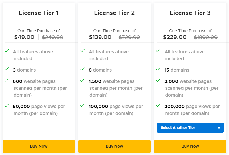 CookieYes AppSumo Pricing