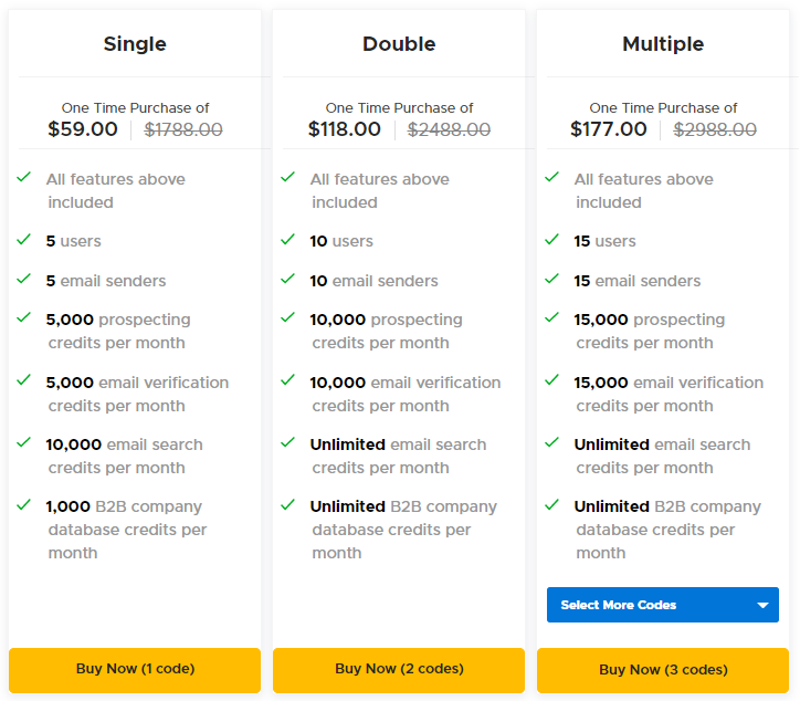 SalesBlink AppSumo Pricing
